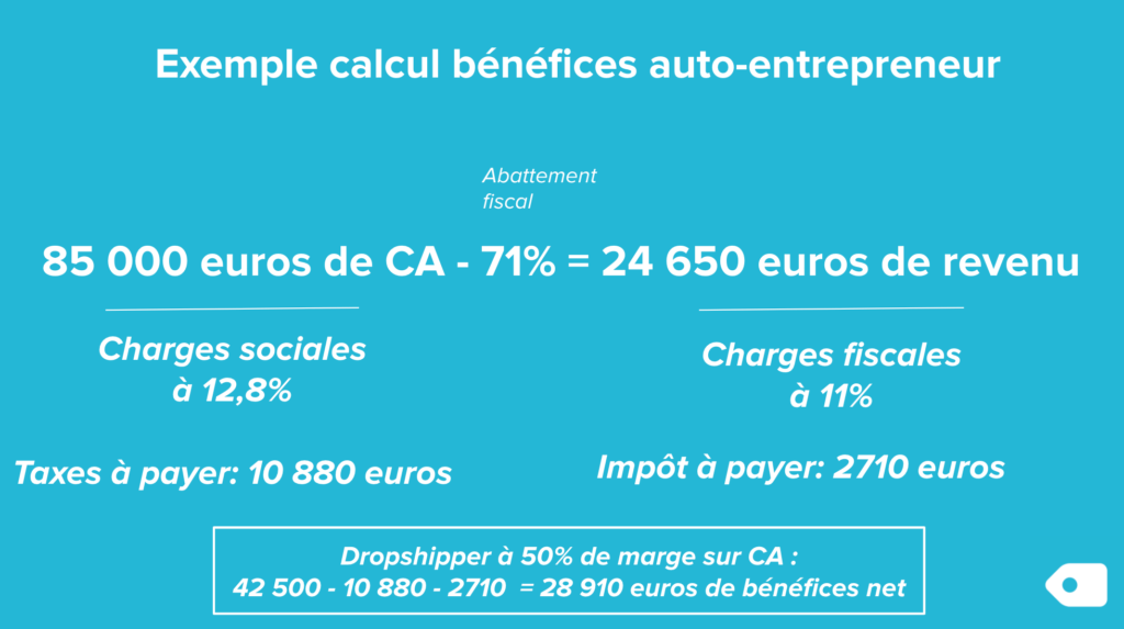 charges sociales et fiscale dropshipping